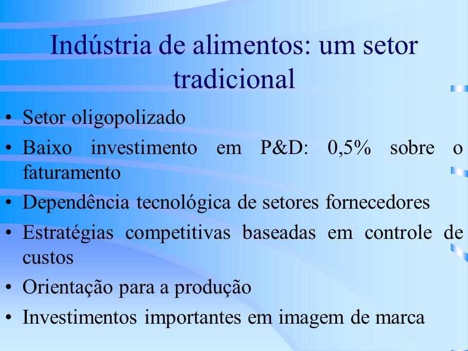 Indústria de alimentos: um setor tradicional