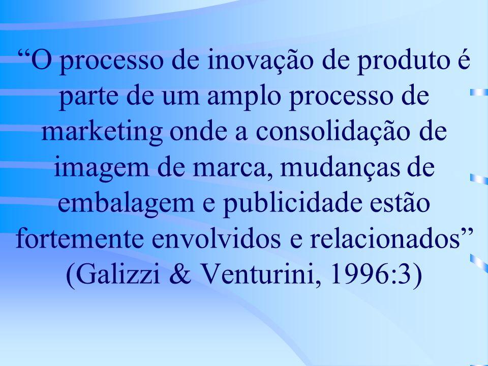 O processo de inovação de produto é parte de um amplo processo de marketing onde a consolidação de imagem de marca, mudanças de embalagem e publicidade estão fortemente envolvidos e relacionados (Galizzi & Venturini, 1996:3)