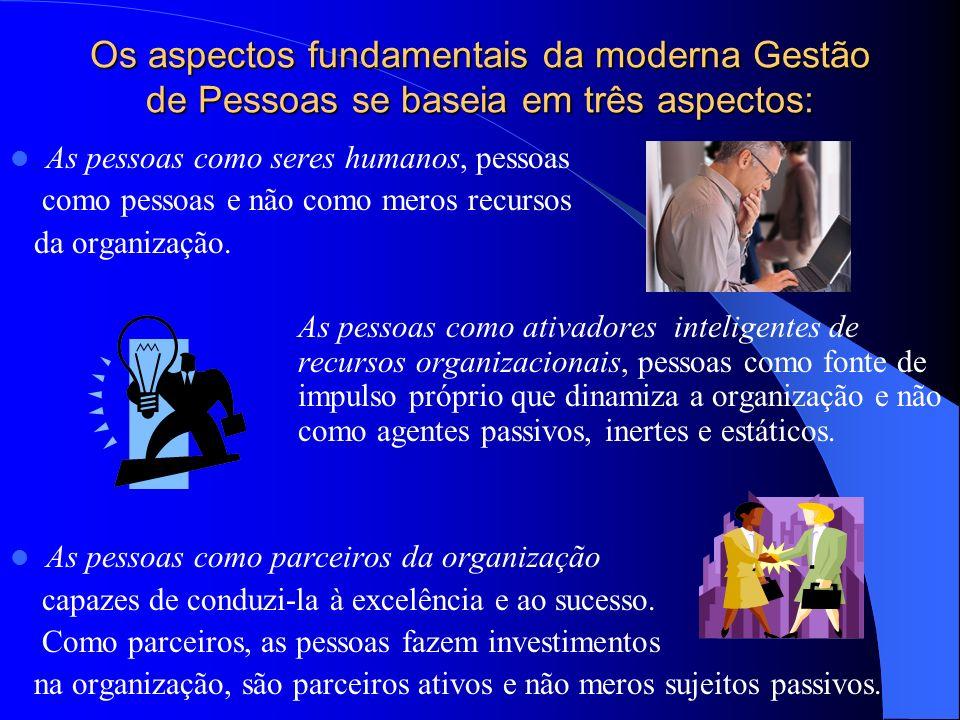 Os aspectos fundamentais da moderna Gestão de Pessoas se baseia em três aspectos:
