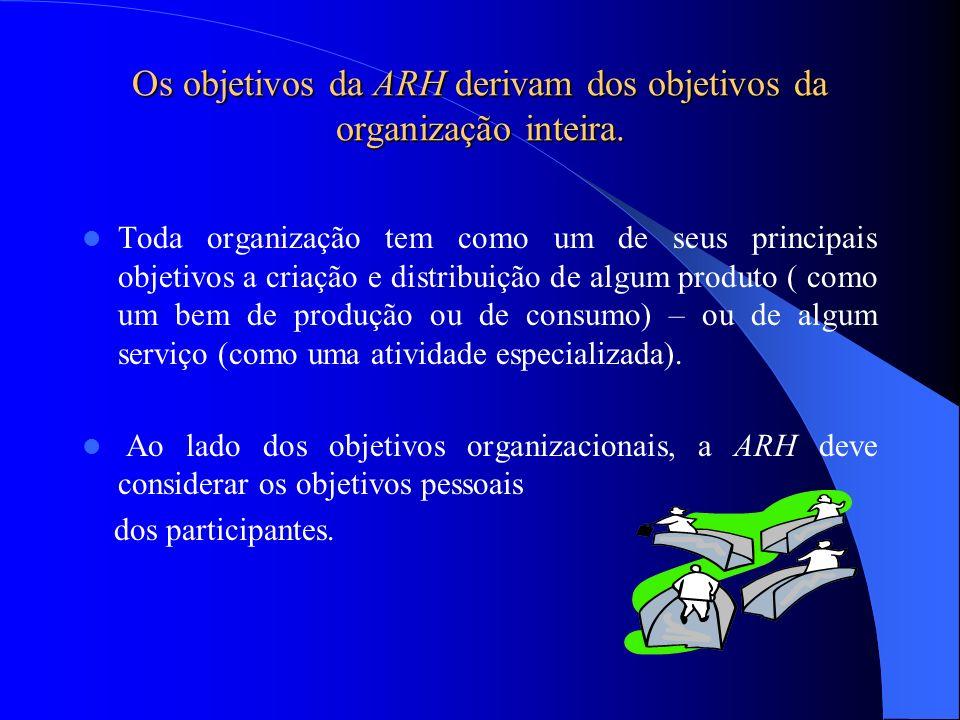 Os objetivos da ARH derivam dos objetivos da organização inteira.