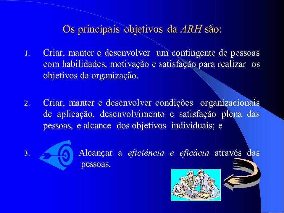 Os principais objetivos da ARH são:
