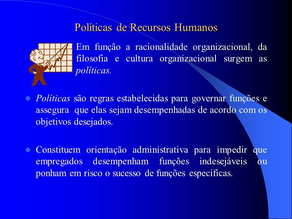 Políticas de Recursos Humanos