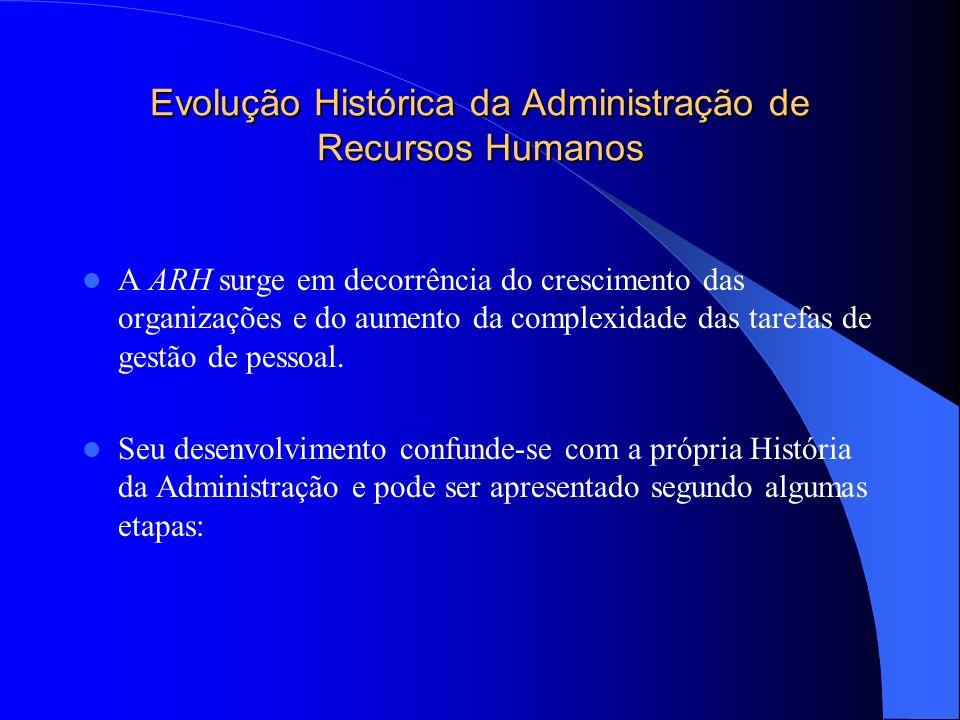 Evolução Histórica da Administração de Recursos Humanos