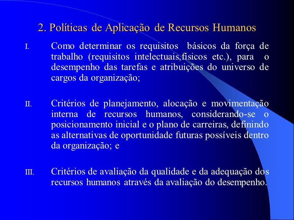 2. Políticas de Aplicação de Recursos Humanos