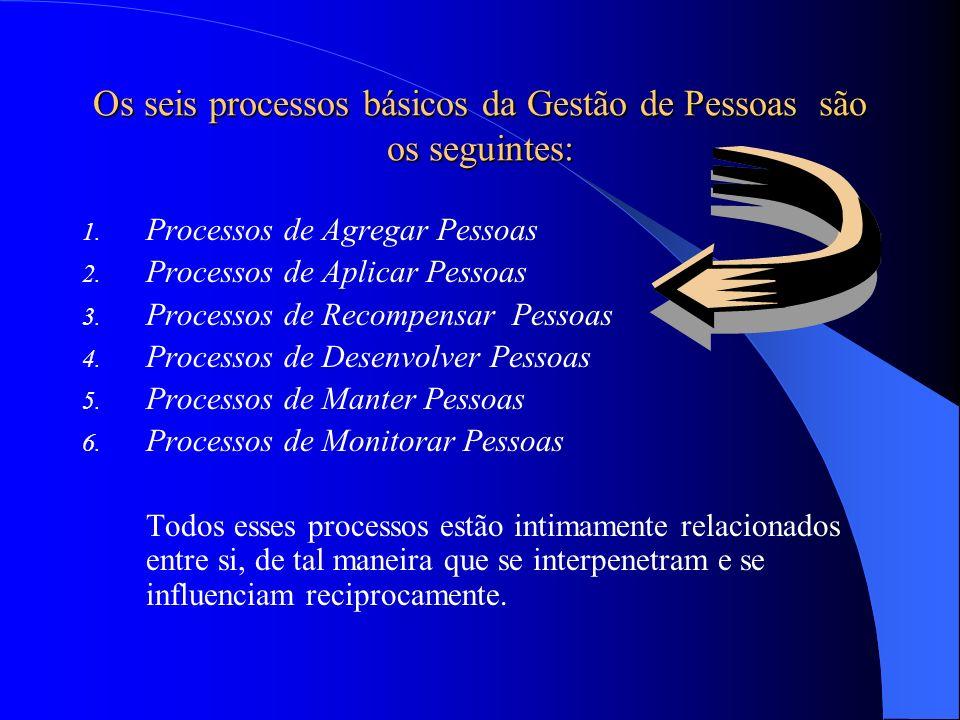 Os seis processos básicos da Gestão de Pessoas são os seguintes: