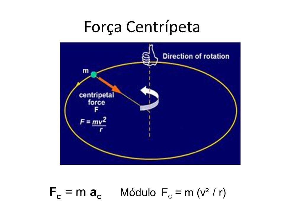 Fc = m ac Módulo Fc = m (v² / r)