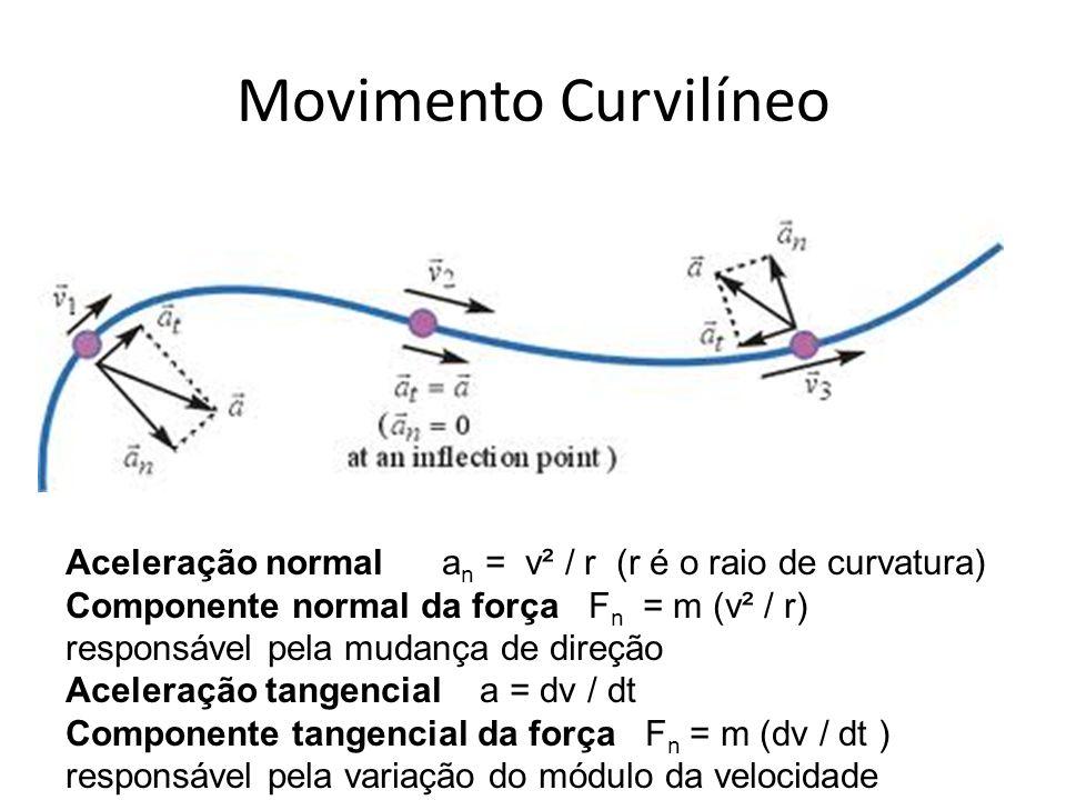 Movimento Curvilíneo Aceleração normal an = v² / r (r é o raio de curvatura)