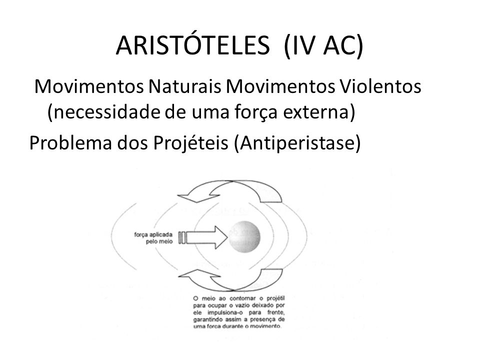 ARISTÓTELES (IV AC) Movimentos Naturais Movimentos Violentos (necessidade de uma força externa) Problema dos Projéteis (Antiperistase)
