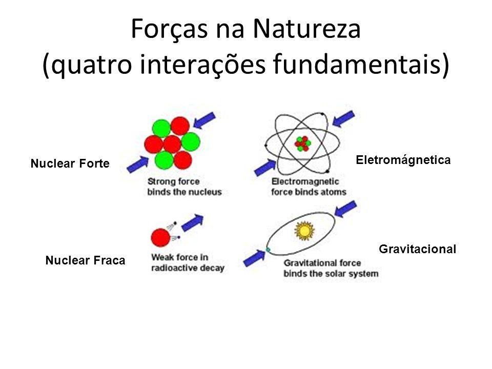 Forças na Natureza (quatro interações fundamentais)