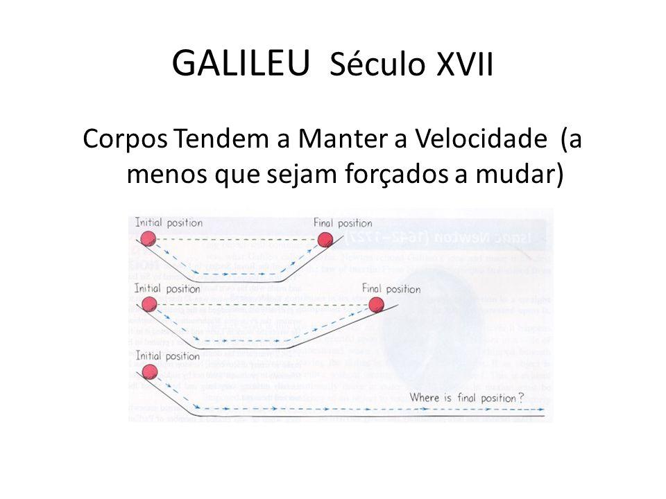 GALILEU Século XVII Corpos Tendem a Manter a Velocidade (a menos que sejam forçados a mudar)