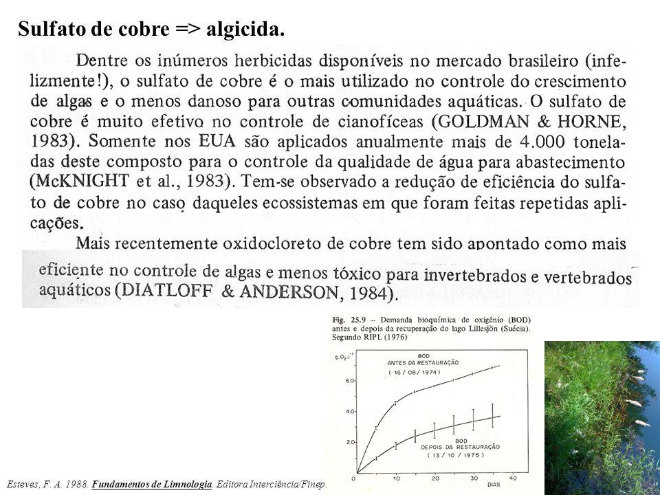 Sulfato de cobre => algicida.