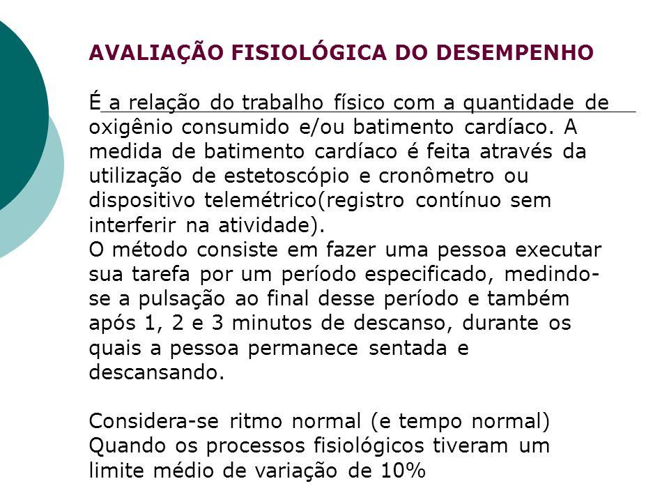 AVALIAÇÃO FISIOLÓGICA DO DESEMPENHO