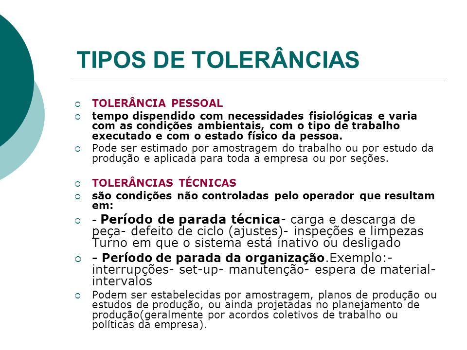 TIPOS DE TOLERÂNCIAS TOLERÂNCIA PESSOAL.