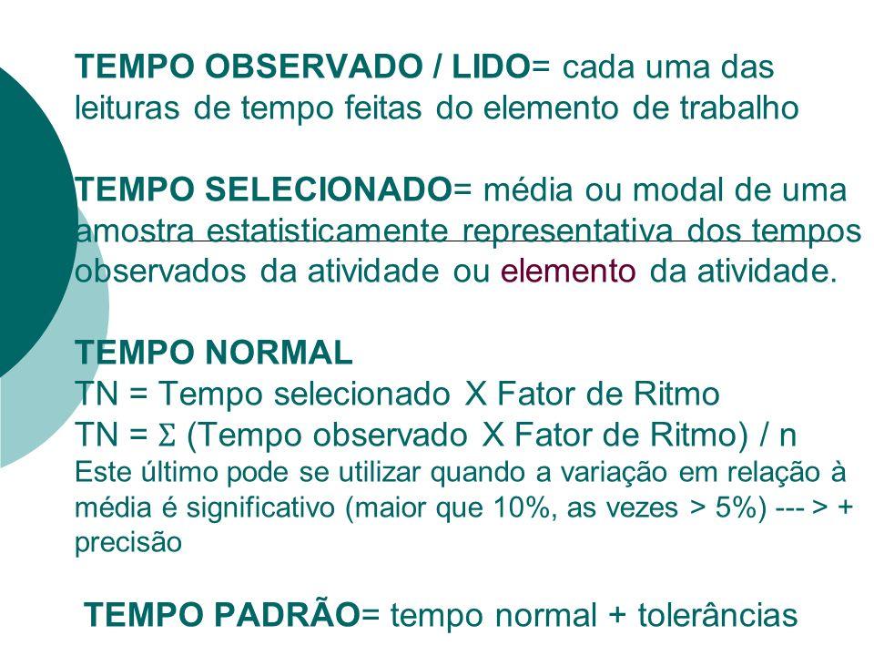 TEMPO OBSERVADO / LIDO= cada uma das leituras de tempo feitas do elemento de trabalho TEMPO SELECIONADO= média ou modal de uma amostra estatisticamente representativa dos tempos observados da atividade ou elemento da atividade.