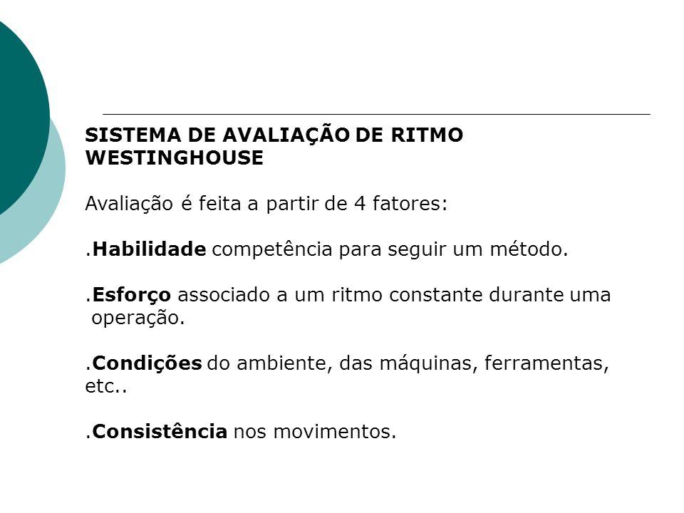 SISTEMA DE AVALIAÇÃO DE RITMO WESTINGHOUSE