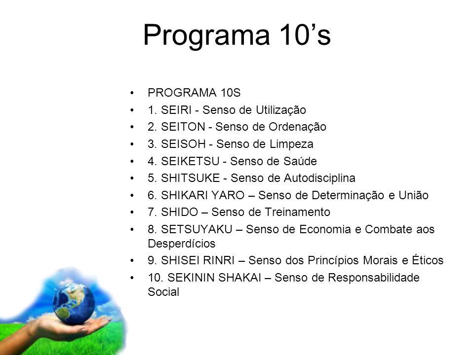 Programa 10's PROGRAMA 10S 1. SEIRI - Senso de Utilização
