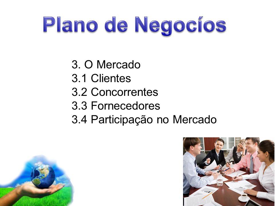 Plano de Negocíos 3. O Mercado 3.1 Clientes 3.2 Concorrentes