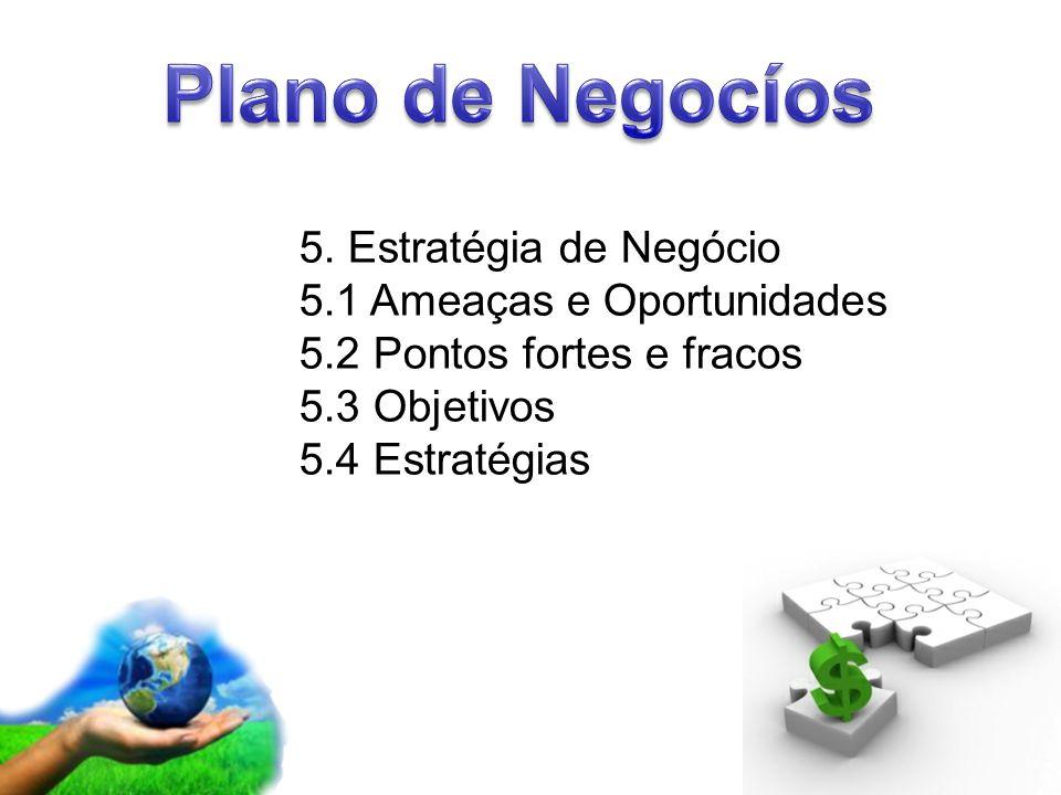 Plano de Negocíos 5. Estratégia de Negócio 5.1 Ameaças e Oportunidades
