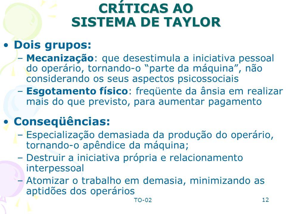 CRÍTICAS AO SISTEMA DE TAYLOR