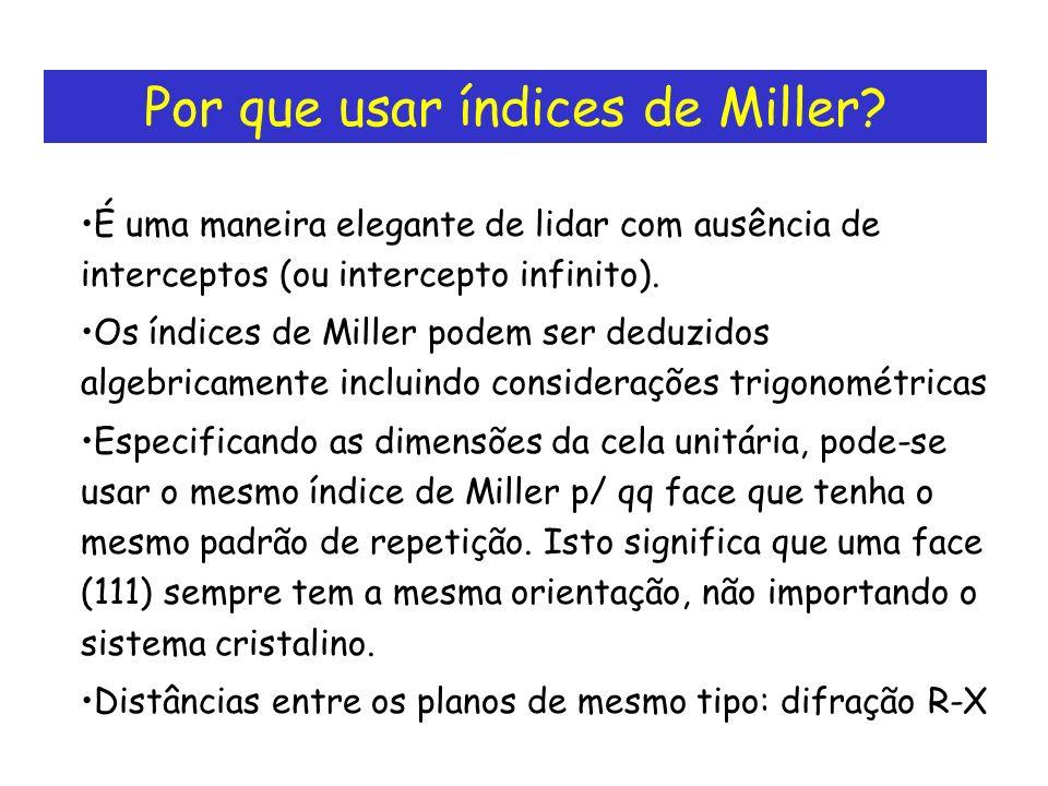 Por que usar índices de Miller