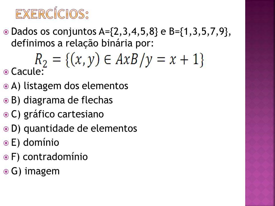 Exercícios:Dados os conjuntos A={2,3,4,5,8} e B={1,3,5,7,9}, definimos a relação binária por: Cacule: