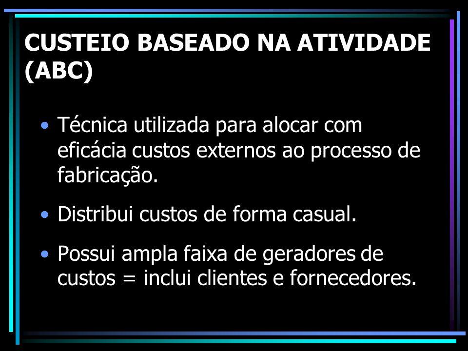 CUSTEIO BASEADO NA ATIVIDADE (ABC)