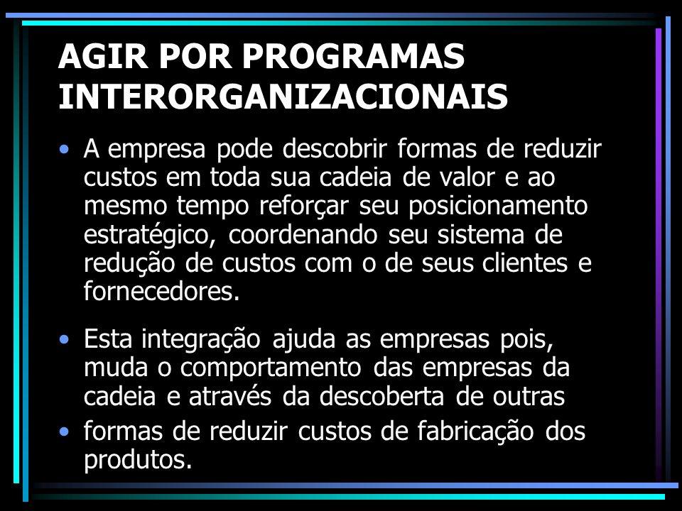 AGIR POR PROGRAMAS INTERORGANIZACIONAIS