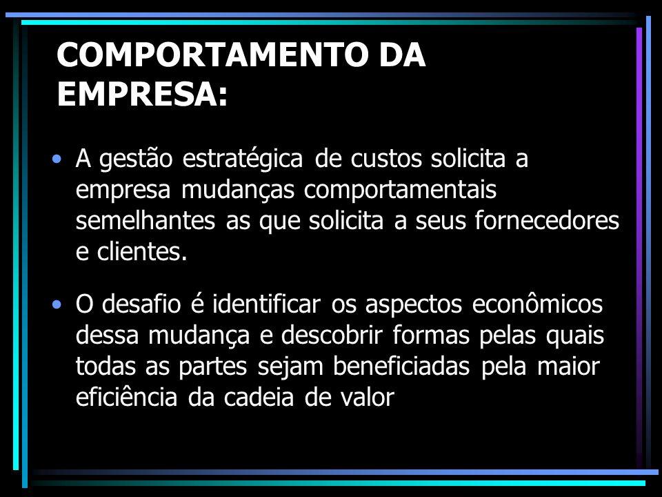 COMPORTAMENTO DA EMPRESA: