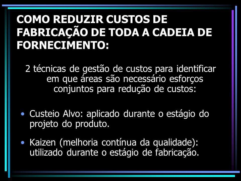COMO REDUZIR CUSTOS DE FABRICAÇÃO DE TODA A CADEIA DE FORNECIMENTO: