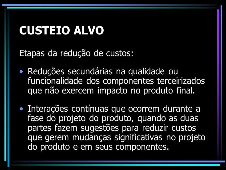 CUSTEIO ALVO Etapas da redução de custos: