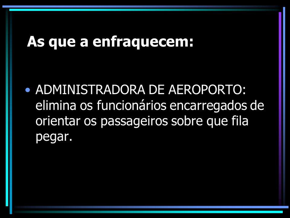 As que a enfraquecem:ADMINISTRADORA DE AEROPORTO: elimina os funcionários encarregados de orientar os passageiros sobre que fila pegar.