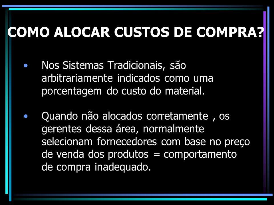 COMO ALOCAR CUSTOS DE COMPRA