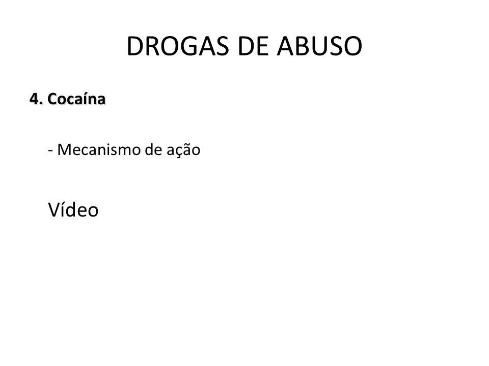 DROGAS DE ABUSO 4. Cocaína - Mecanismo de ação Vídeo