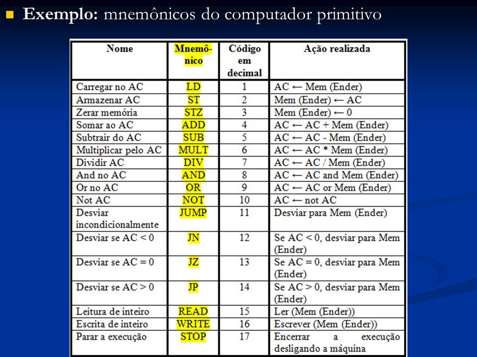 Exemplo: mnemônicos do computador primitivo