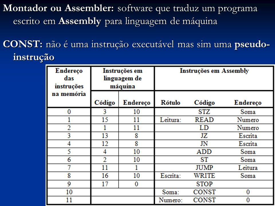 Montador ou Assembler: software que traduz um programa escrito em Assembly para linguagem de máquina