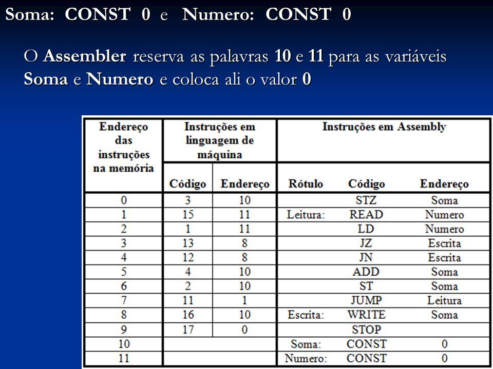 Soma: CONST 0 e Numero: CONST 0