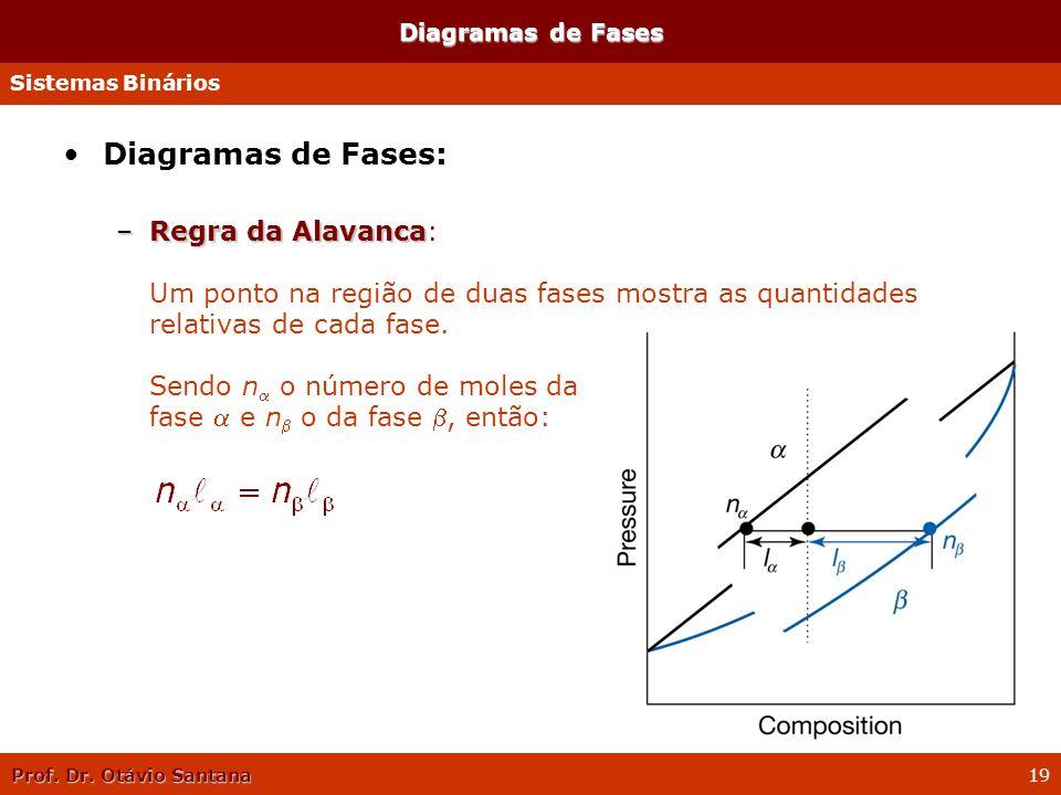 Diagramas de Fases Sistemas Binários. Diagramas de Fases: