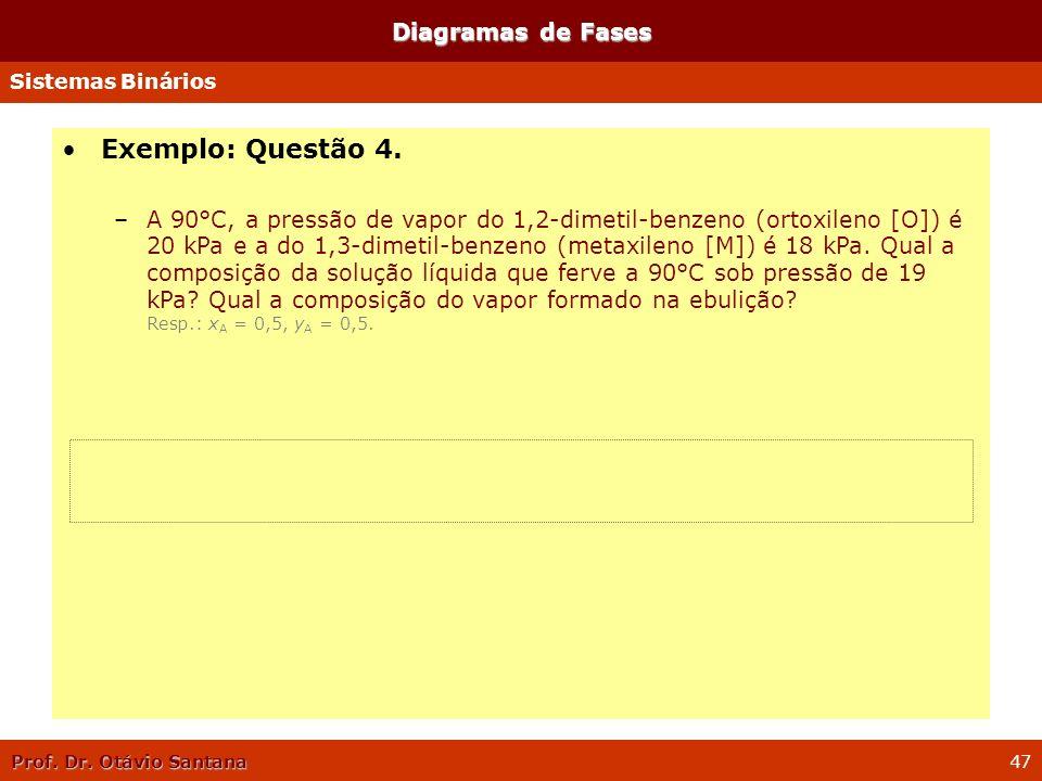 Exemplo: Questão 4. Diagramas de Fases