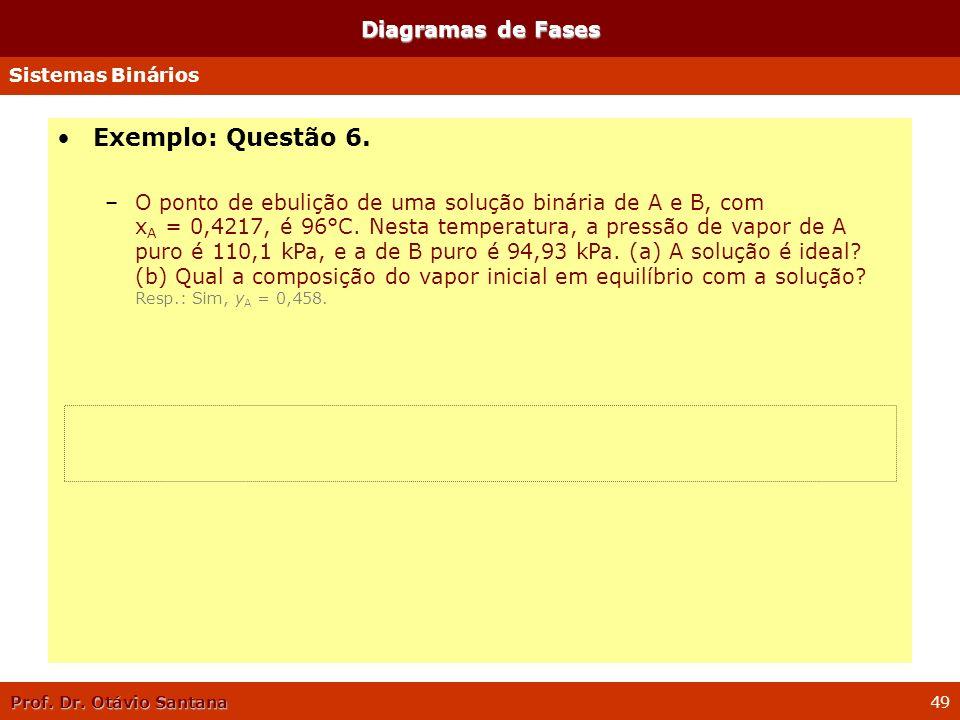 Exemplo: Questão 6. Diagramas de Fases