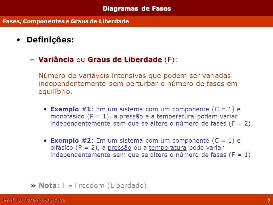 Diagramas de Fases Fases, Componentes e Graus de Liberdade. Definições: