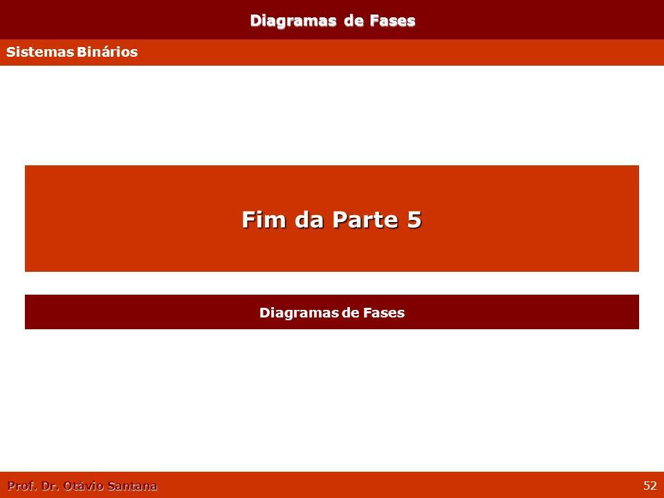 Diagramas de Fases Sistemas Binários Fim da Parte 5 Diagramas de Fases