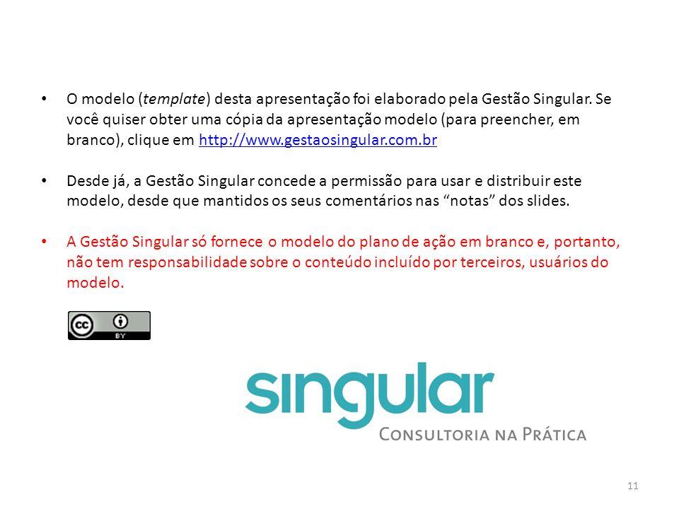 O modelo (template) desta apresentação foi elaborado pela Gestão Singular. Se você quiser obter uma cópia da apresentação modelo (para preencher, em branco), clique em http://www.gestaosingular.com.br