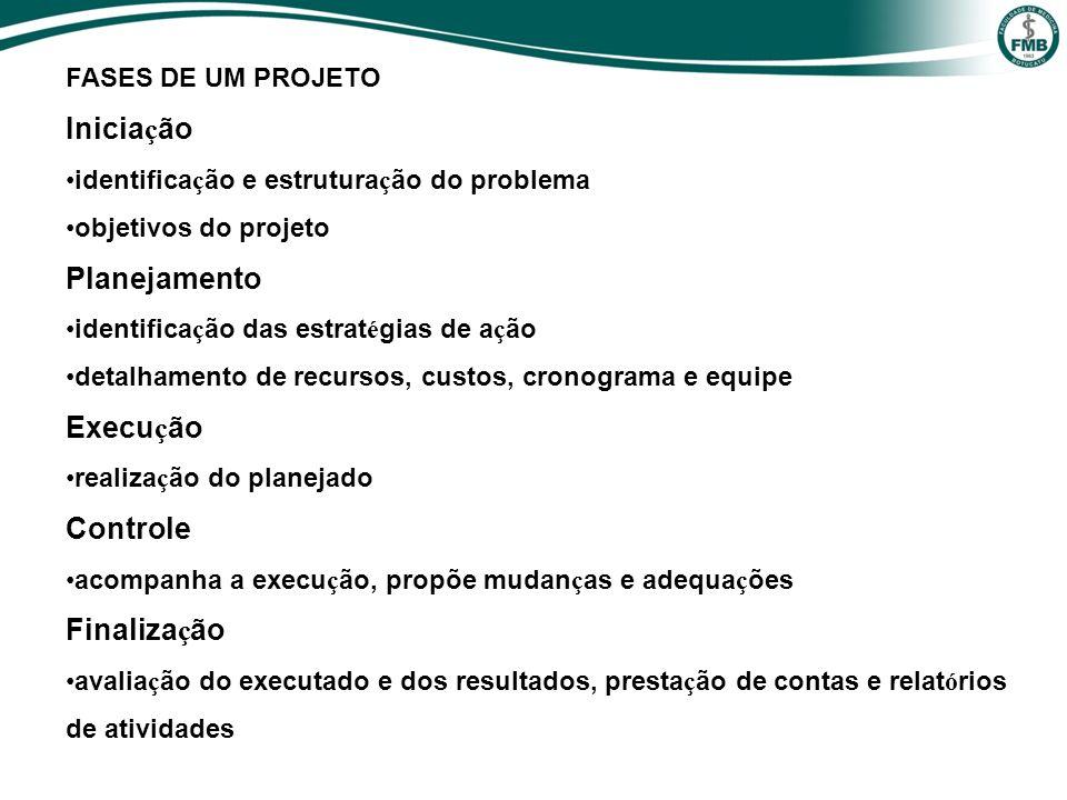 Iniciação Planejamento Execução Controle Finalização