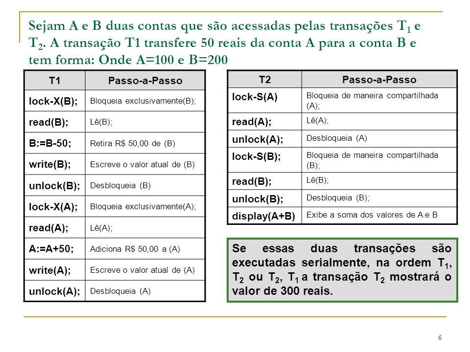 Sejam A e B duas contas que são acessadas pelas transações T1 e T2