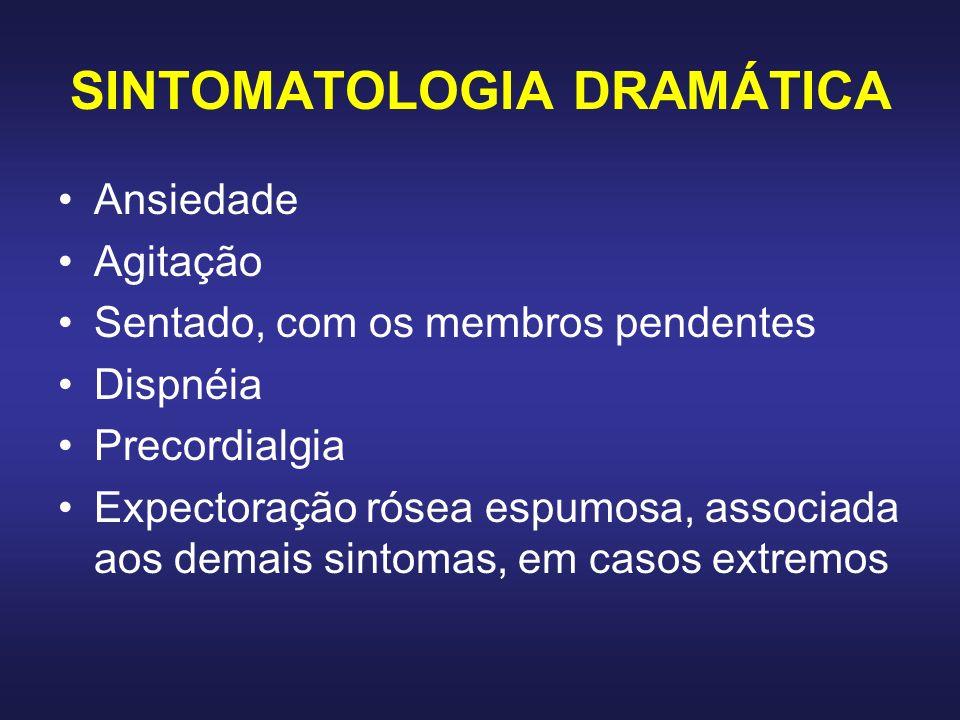 SINTOMATOLOGIA DRAMÁTICA