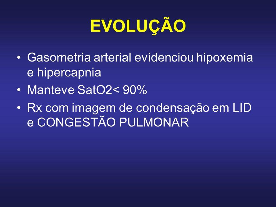 EVOLUÇÃO Gasometria arterial evidenciou hipoxemia e hipercapnia