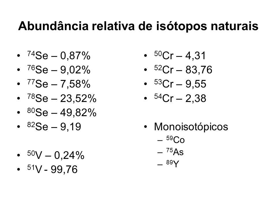Abundância relativa de isótopos naturais