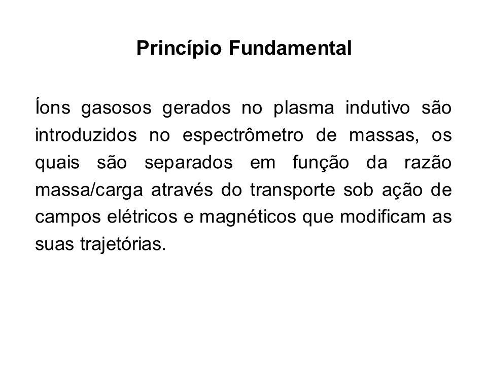 Princípio Fundamental