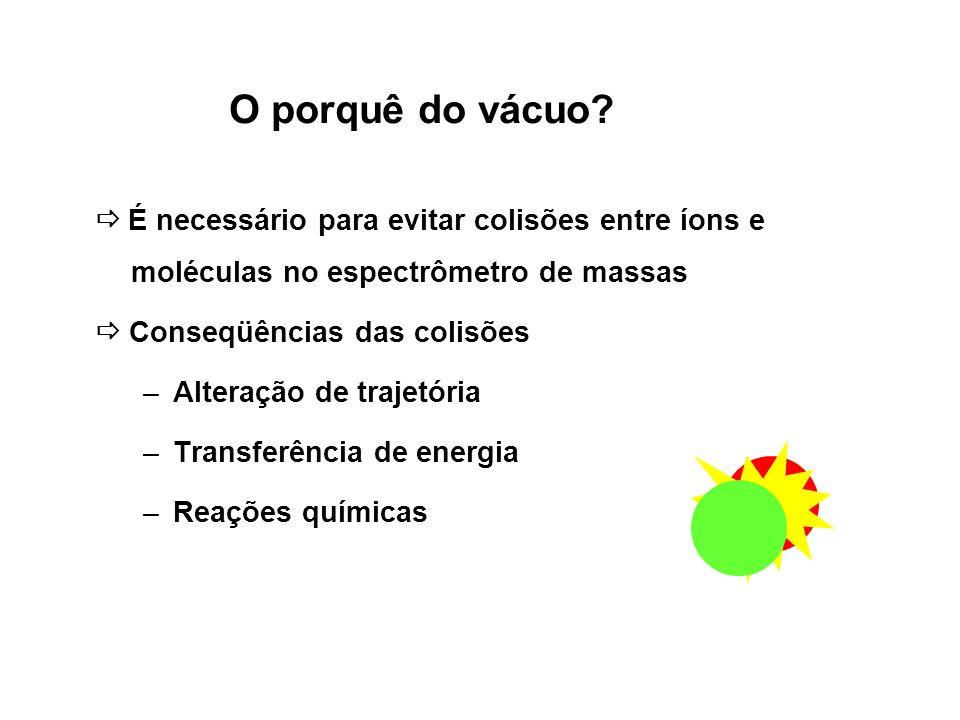 O porquê do vácuo  É necessário para evitar colisões entre íons e moléculas no espectrômetro de massas.