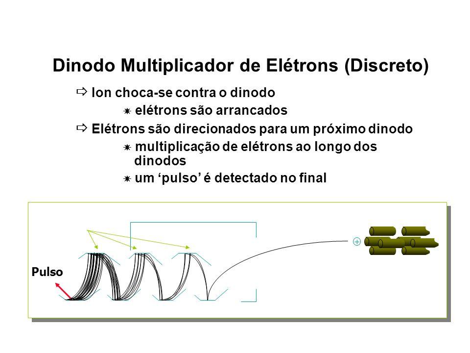 Dinodo Multiplicador de Elétrons (Discreto)